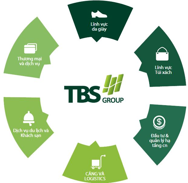 tbs-group-reponsive